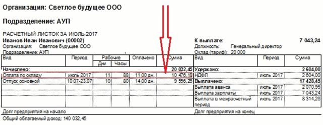Приказ об утверждении расчетного листка по заработной плате - образец
