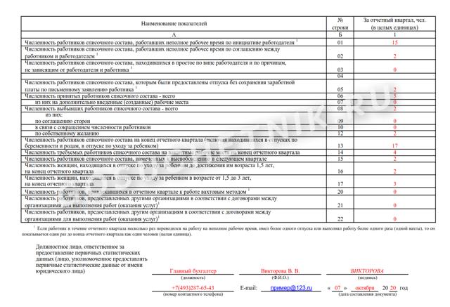 Форма п 4 сведения о численности и заработной плате работников