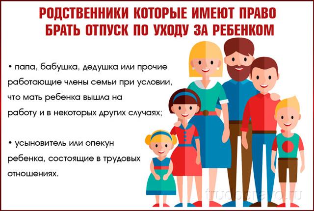 Отпуск по уходу за ребенком без оплаты