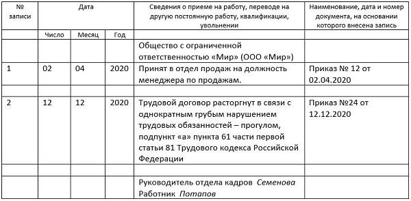 Запись в трудовой книжке об увольнении по собственному желанию 2021