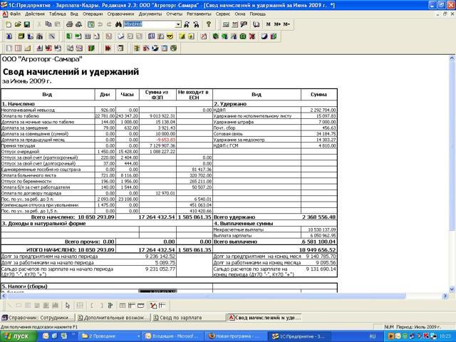 Свод по заработной плате - образец