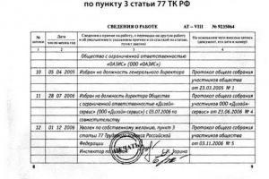 Кто подписывает приказ об увольнении директора ооо