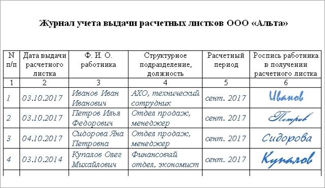 Расчетный листок по зарплате - образец